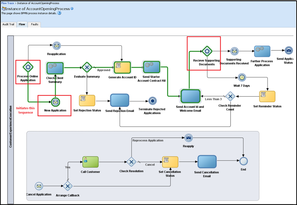 nintex alternatives oracle bpmn