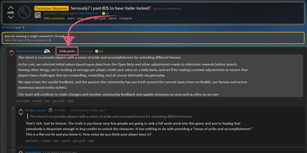 EA reddit failure