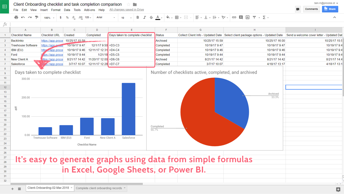 generate graph google sheets