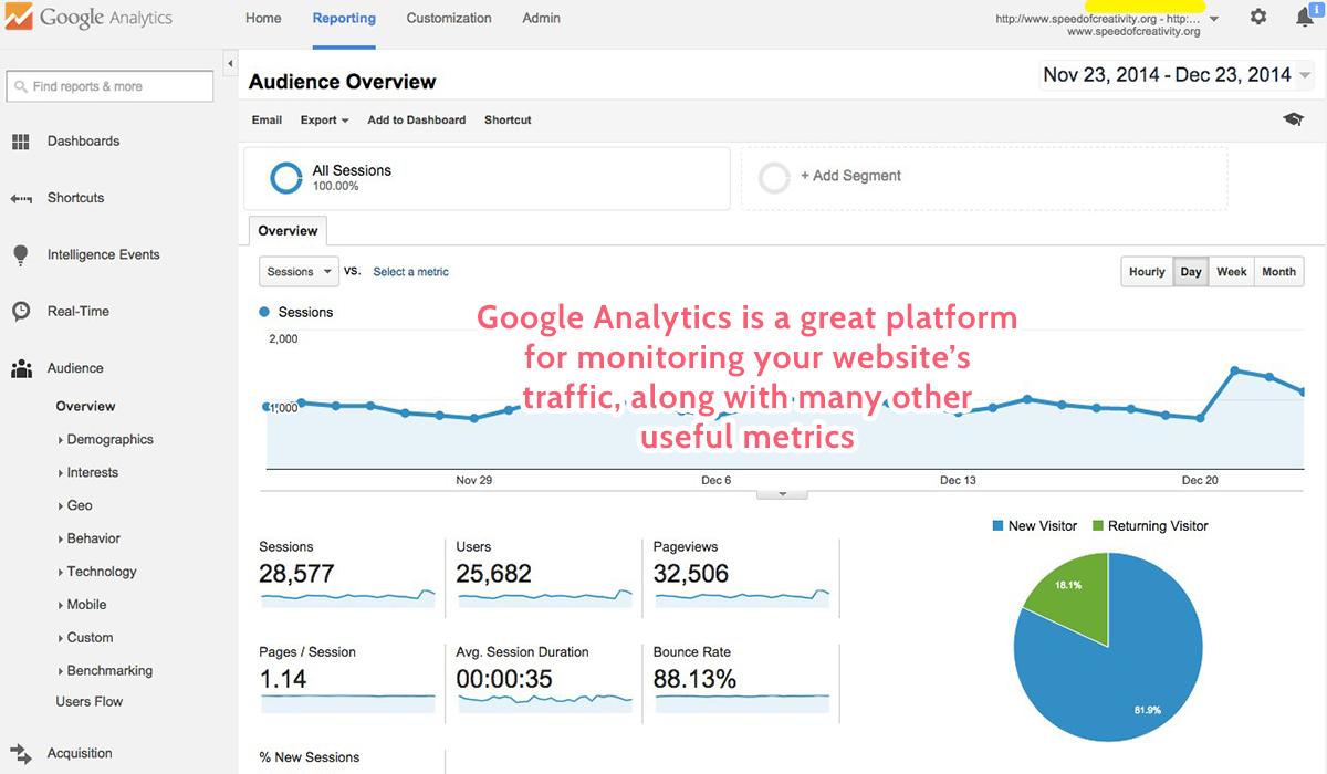 website traffic google analytics