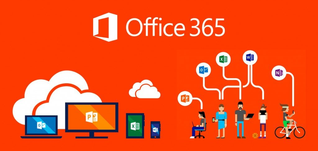 two factor authentication office365