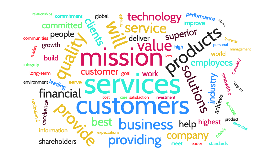 How to write your company mission statement 200 top examples a word cloud generated from the 200 example mission statements analyzed in this article tool wordclouds fbccfo Choice Image
