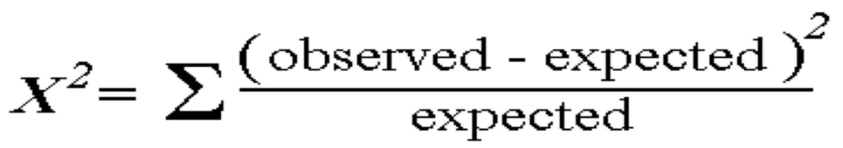 p value chi squared