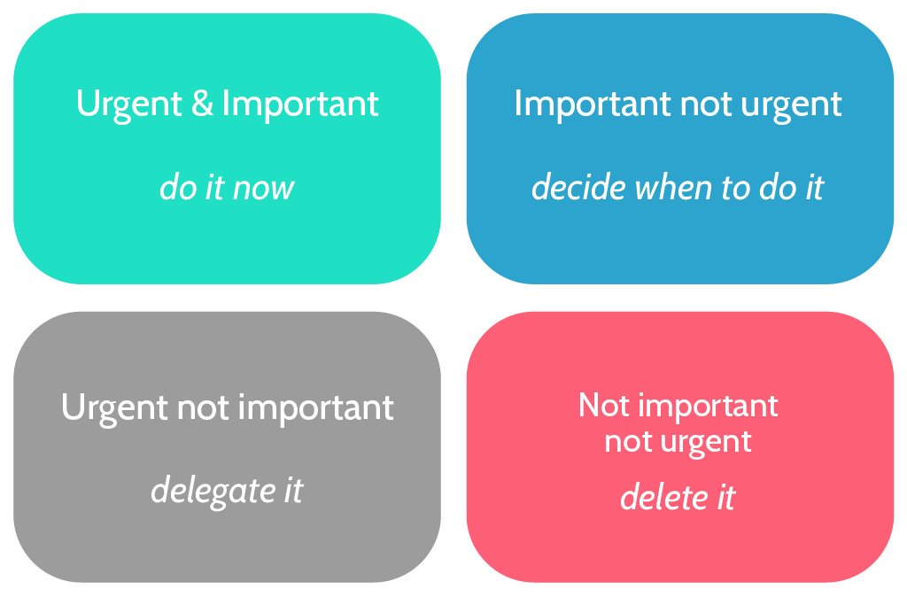 How to Prioritize Tasks and Do Only The Work That Matters