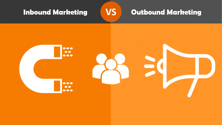sales team inbound outbound