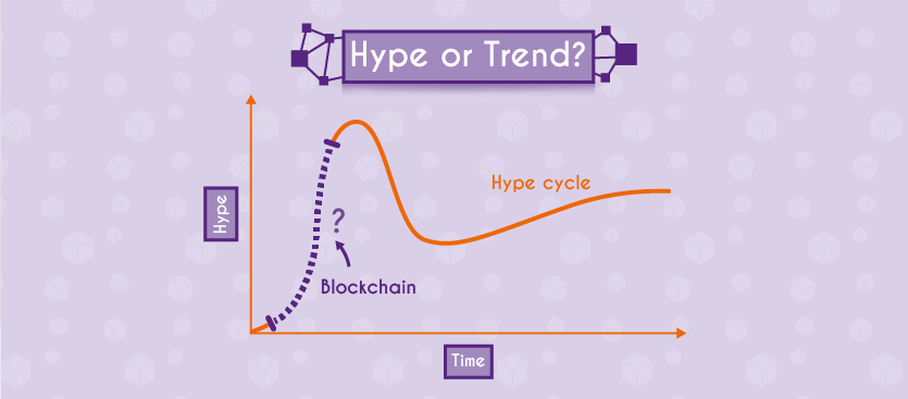 introduction to blockchain hype