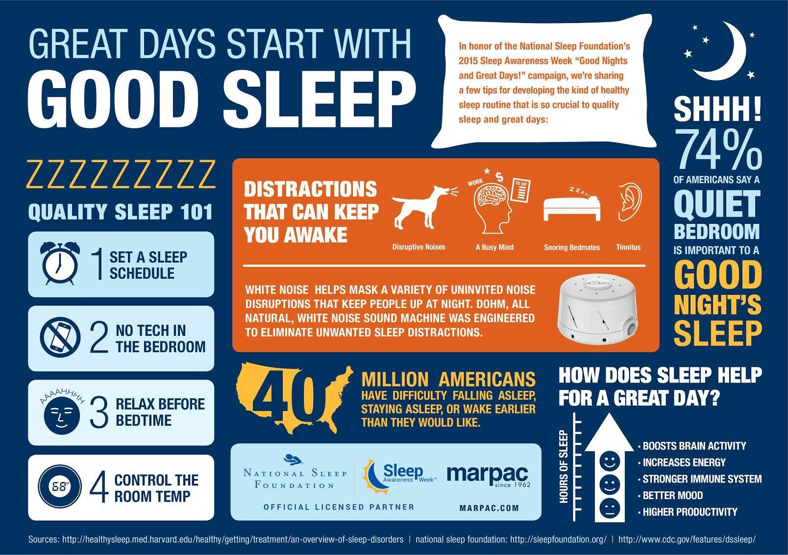 Good sleep infographic