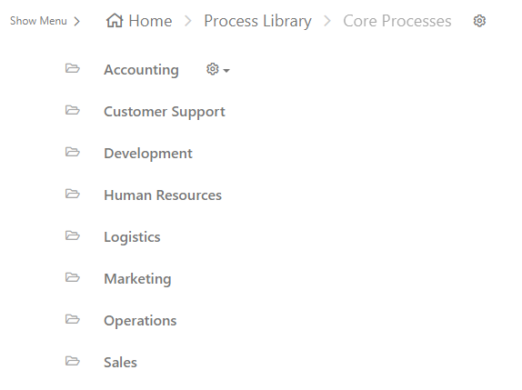 process library subfolders