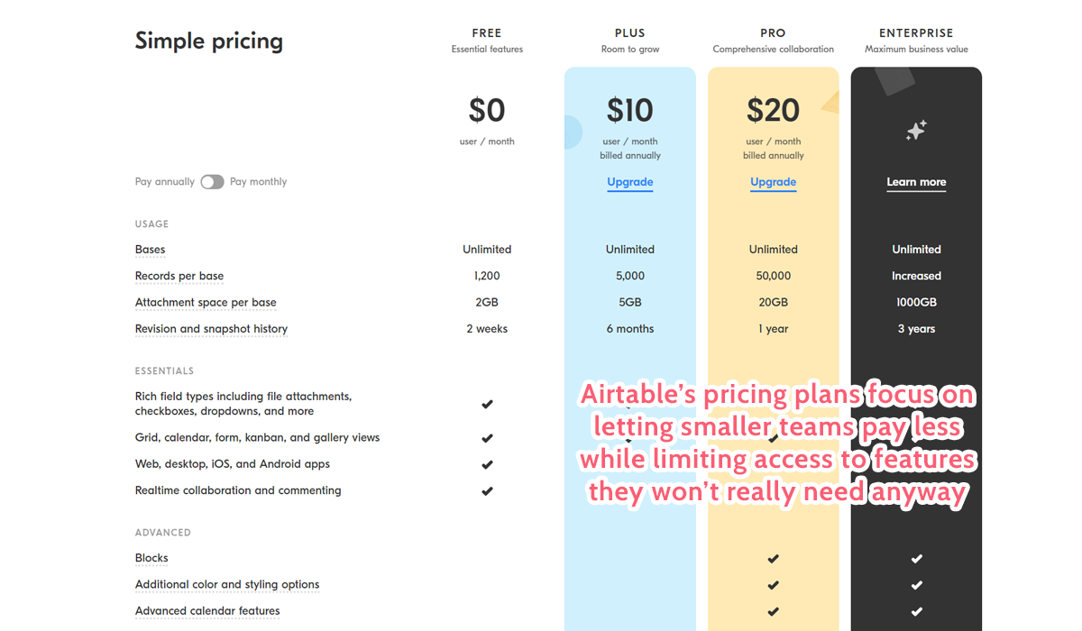airtable pricing plan
