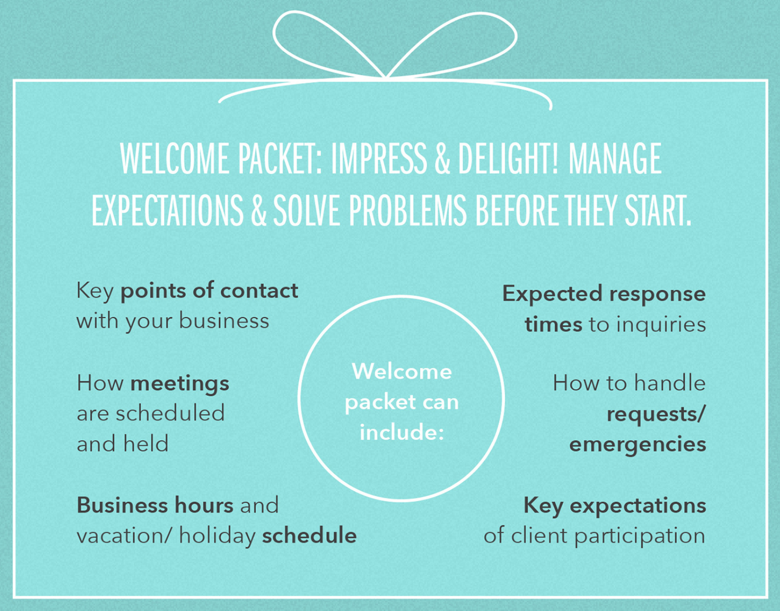 top-10-business-processes-client-onboarding