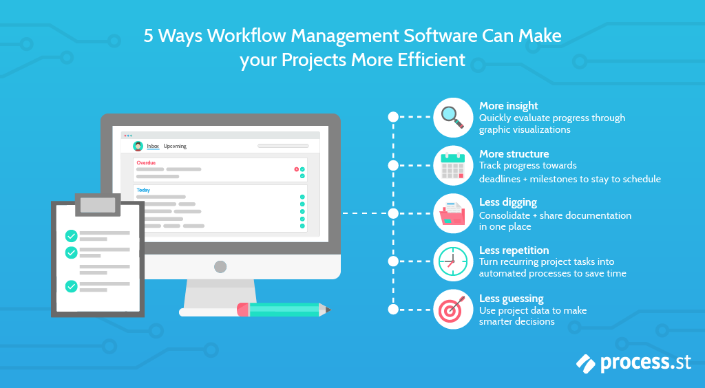 The Best Workflow Management Software: Everything You Need