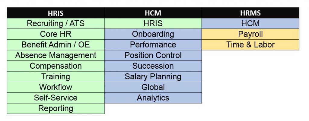 hrms-comparison