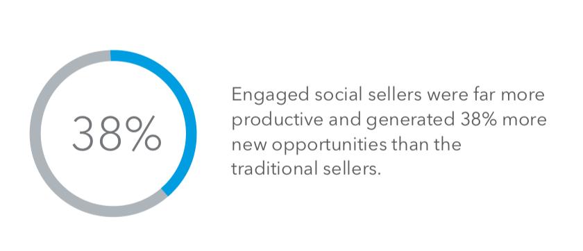 social-selling-13