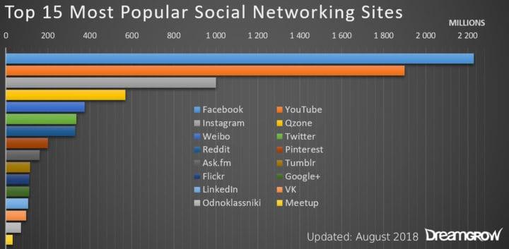 social-selling-2