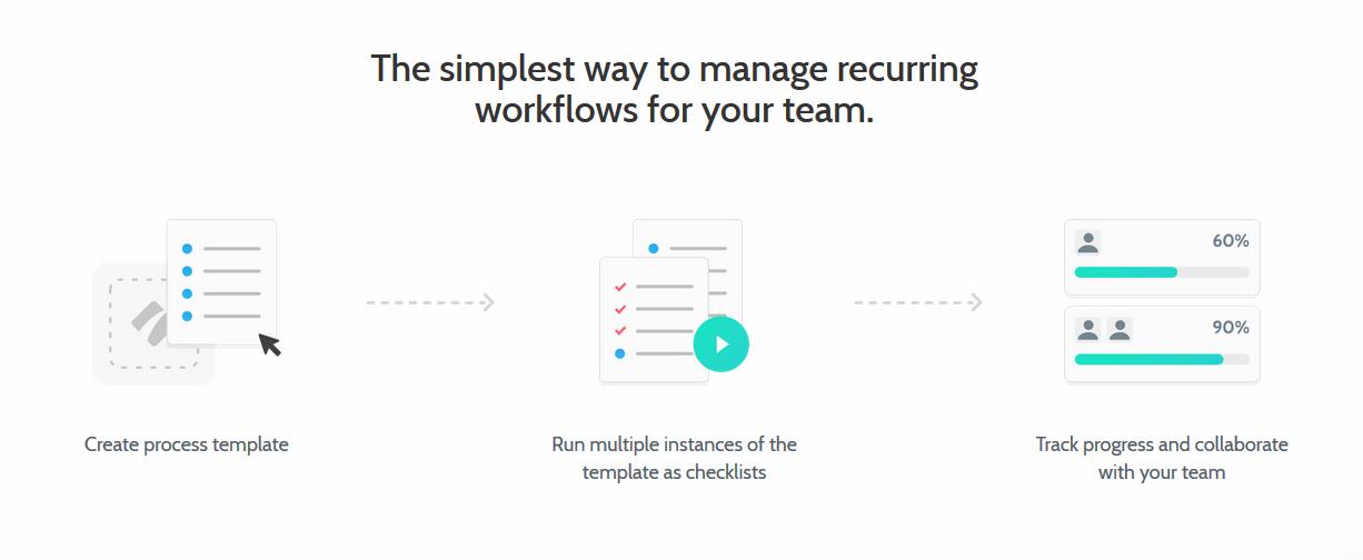 project vs process template to checklist