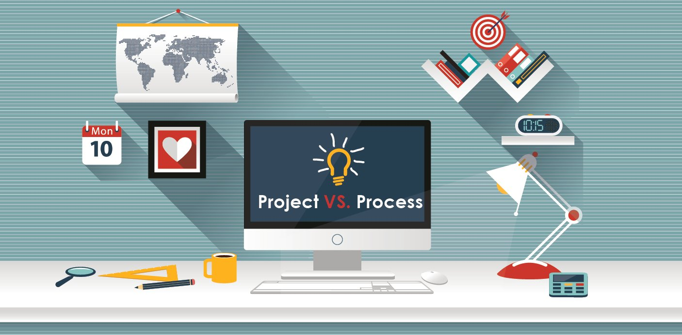 project vs process workspace