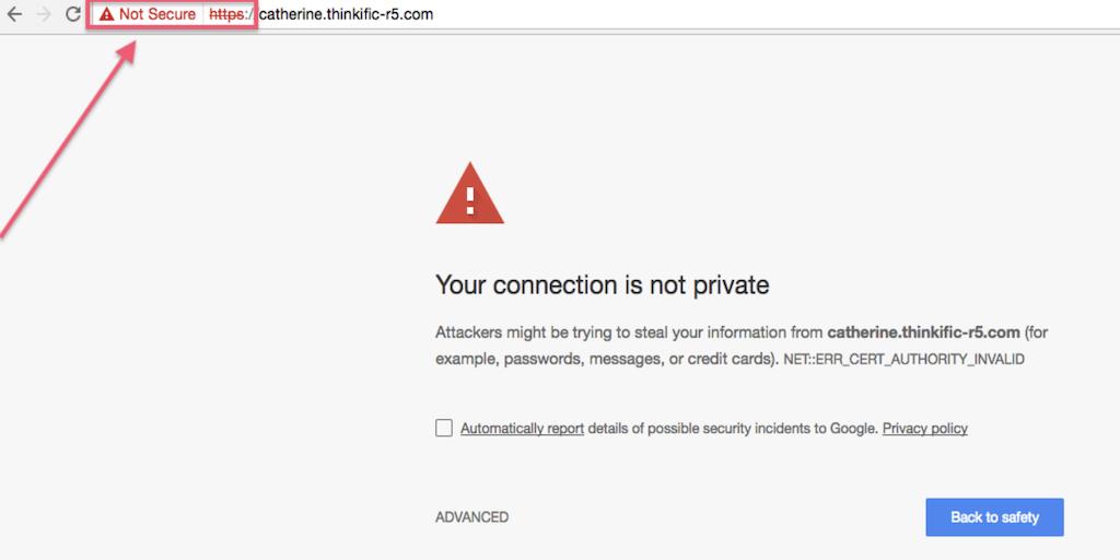 SSL certificate conversion rates