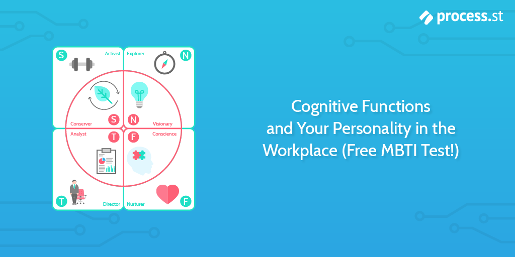 Cognitive Functions and Your Personality in the Workplace (Free MBTI Test!)