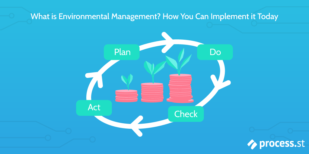 Plan-Do-Act-Check-model