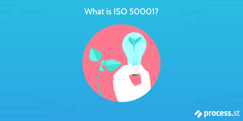 what is iso 50001?