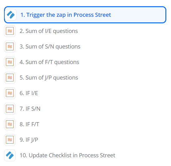 Zapier Outline Personality Test