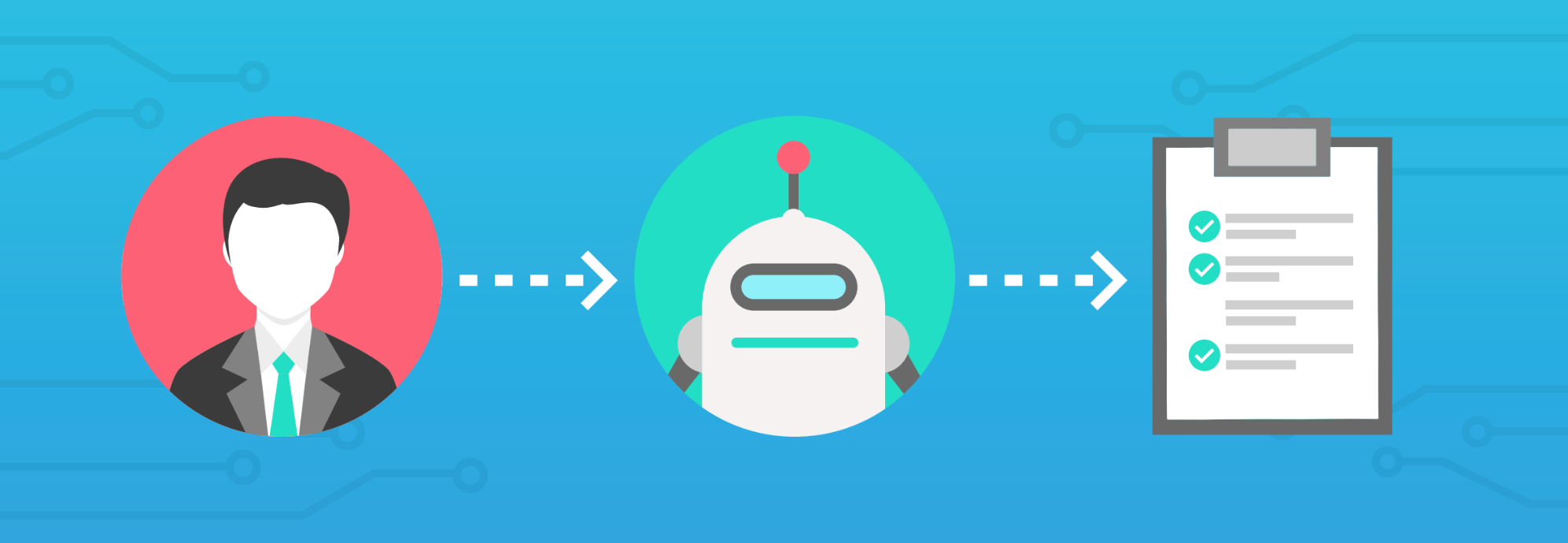 b2b saas applications robot automation