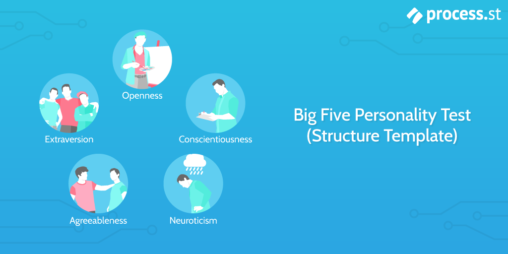 Big-Five-Personality-Test-(Structure-Template)
