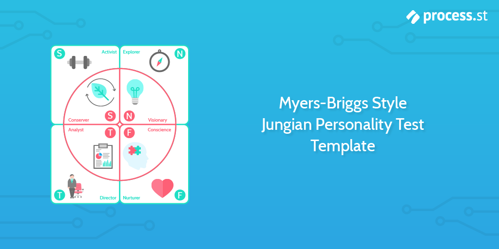 Myers-Briggs Style Jungian Personality Test Template