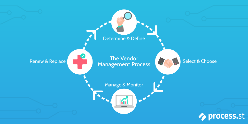 Vendor Management Process