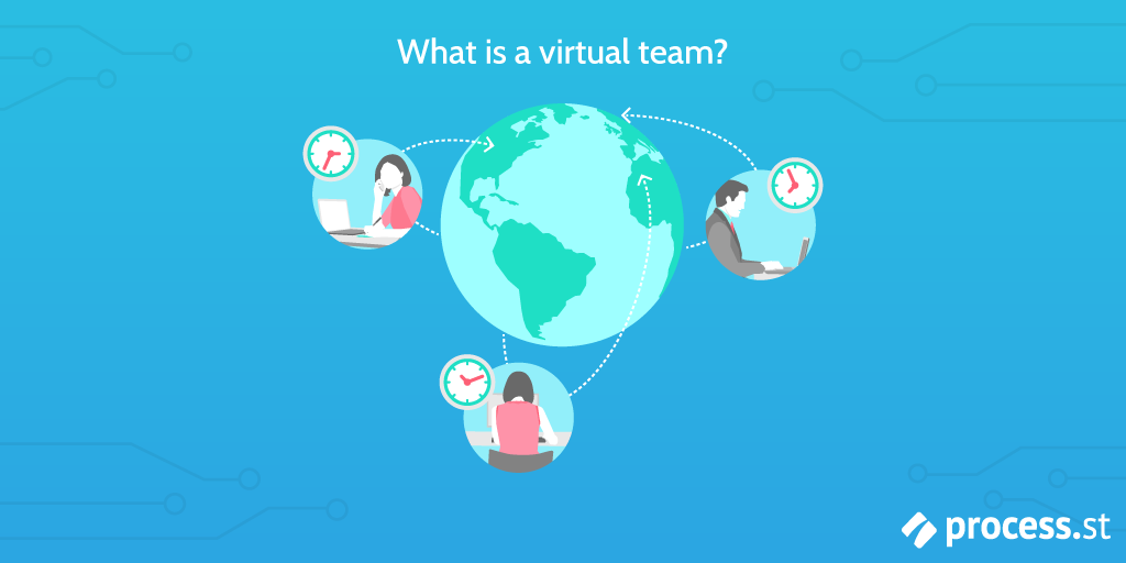 Virtual team definition