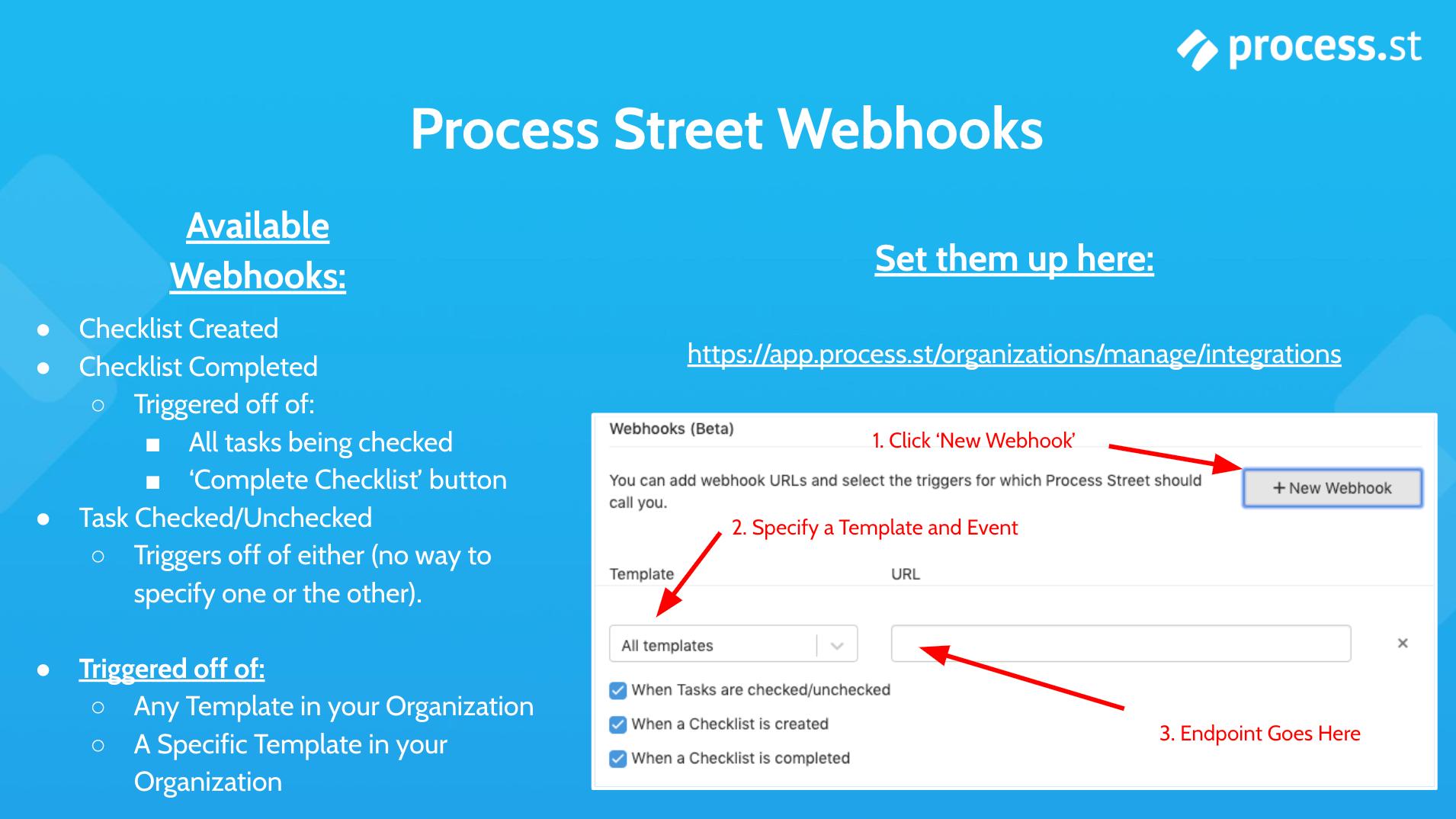 webhooks process street webhooks