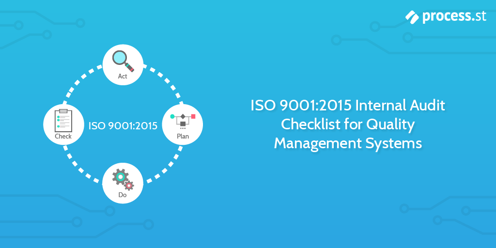 Audit Procedures - ISO 9001:2015 Internal Audit Checklist for Quality Management Systems