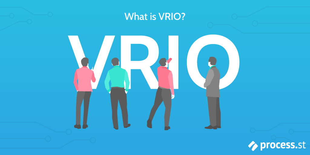 What is VRIO?