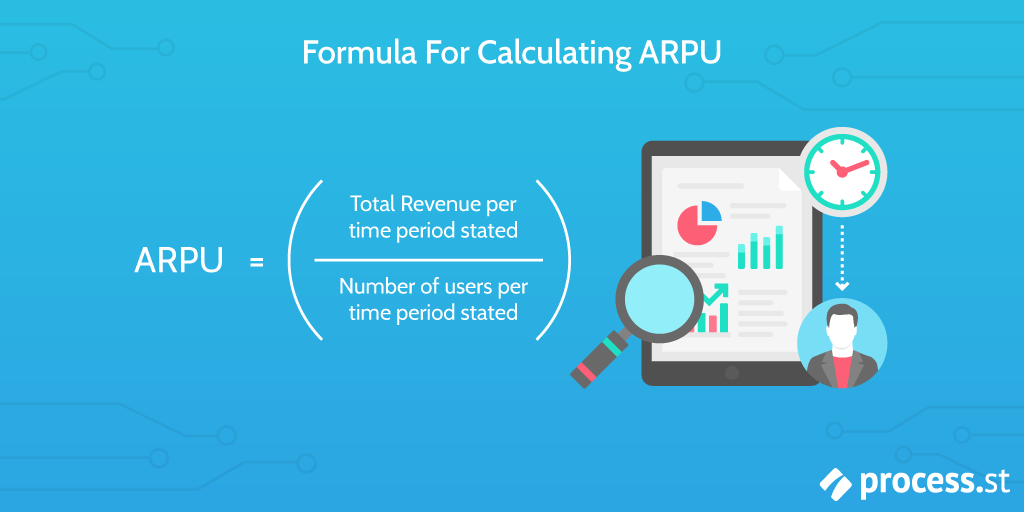 Formula-For-Calculating-ARPU