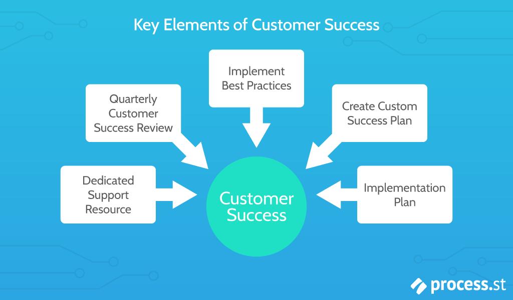 key elements of customer success