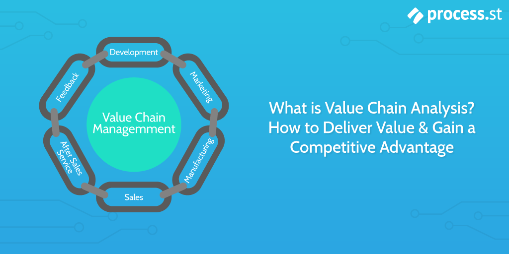 What-is-Value-Chain-Analysis-How-to-Deliver-Value--Gain-a-Competitive-Advantage-1
