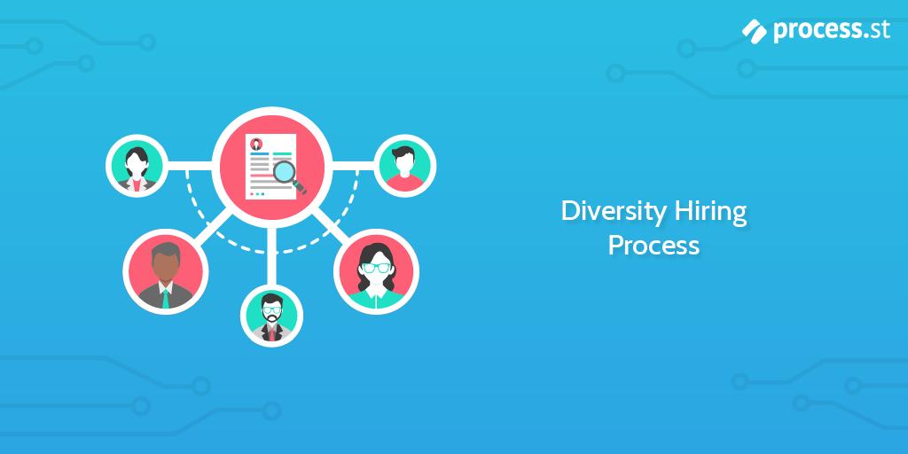 New client checklist - Diversity Hiring Process