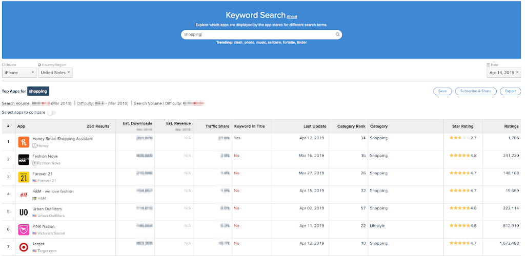 mobile keyword ranking - viewing keywords 2