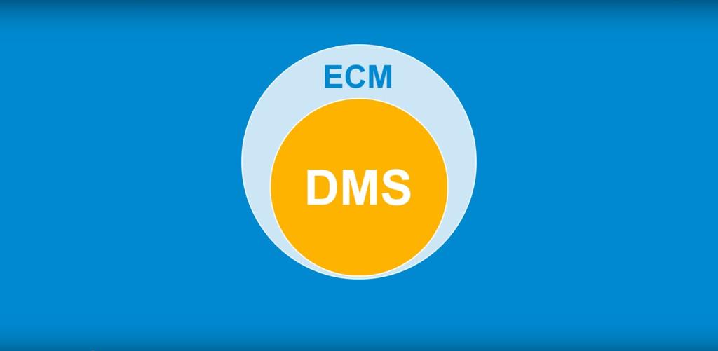 Enterprise Document Management - ECM and DMS