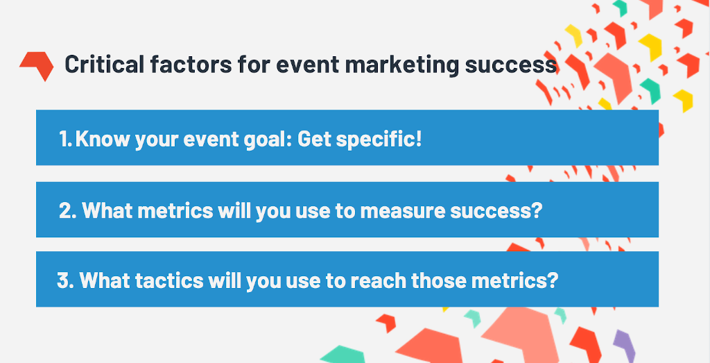 Marketing events - critcal factors of event marketing