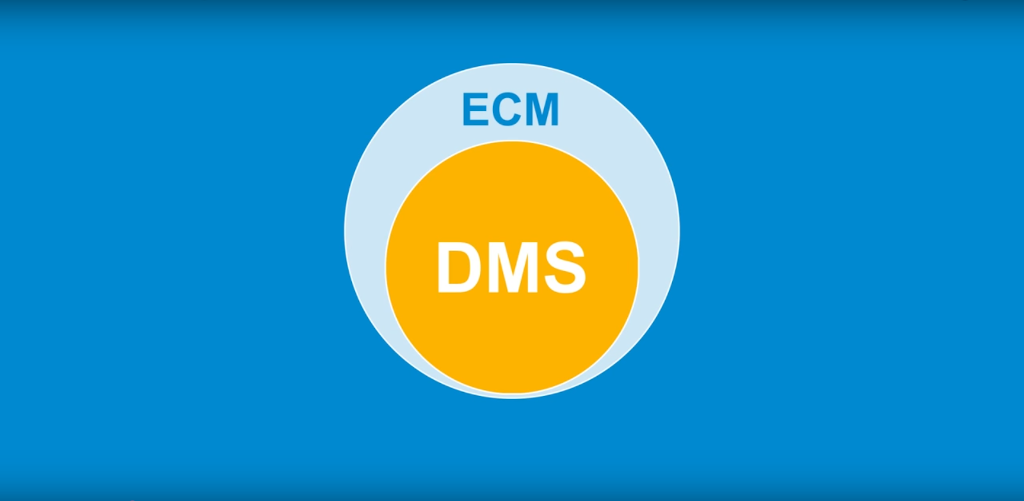 Enterprise Document Management - ECM and DMS