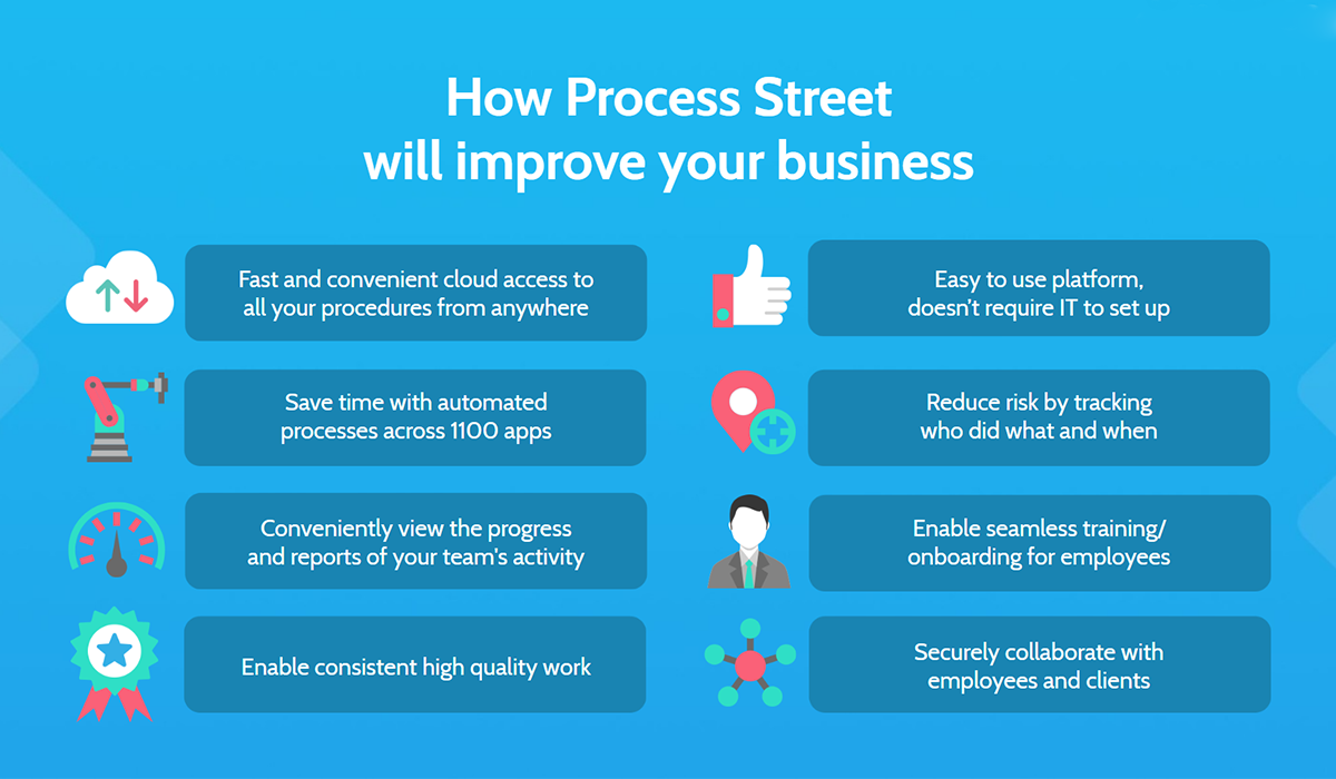 fleet management process street