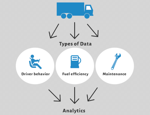 fleet management software key features