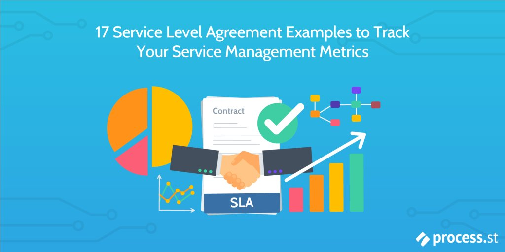 99 99 uptime service level agreement sla