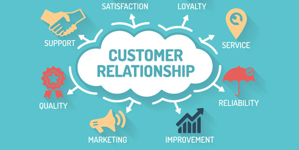 Customer-success-tools-loyalty