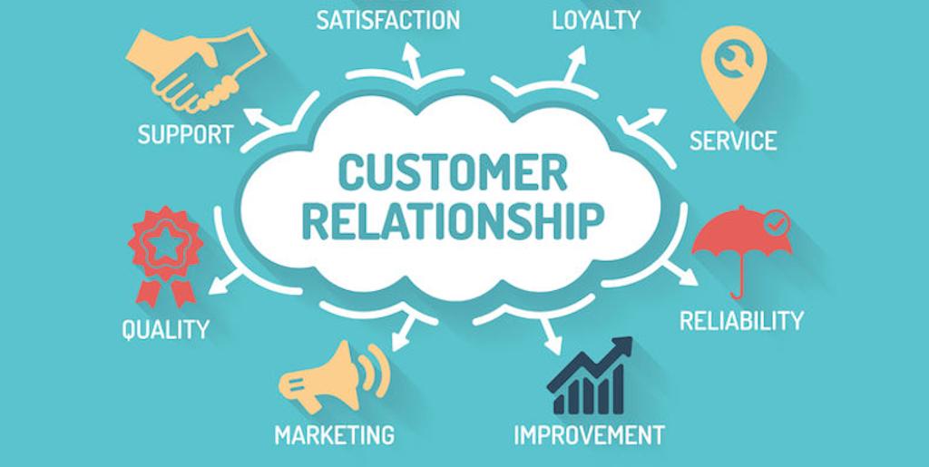 Customer success for SaaS