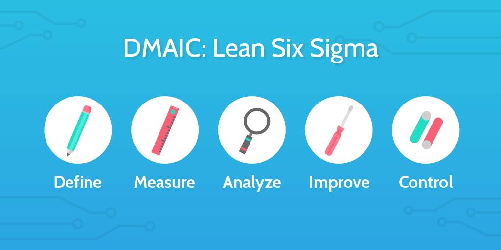 DMAIC - learn six sigma