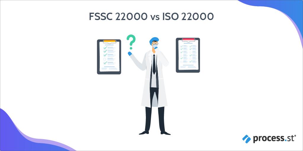 FSSC 22000 vs ISO 22000