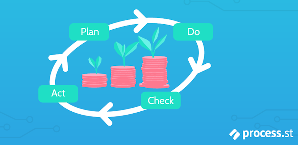 Corporate sustainability - Plan-do-act-check1