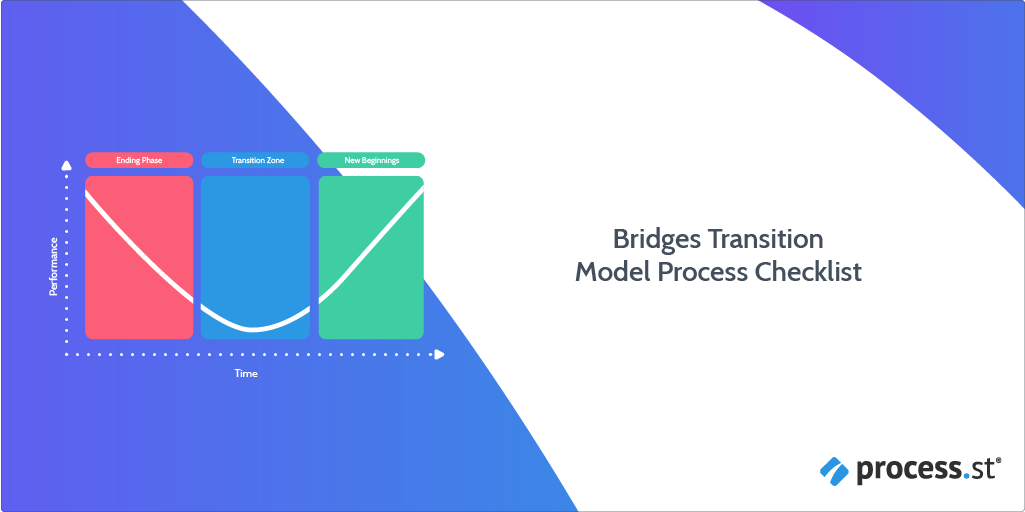 Bridges Transition Change Management Model